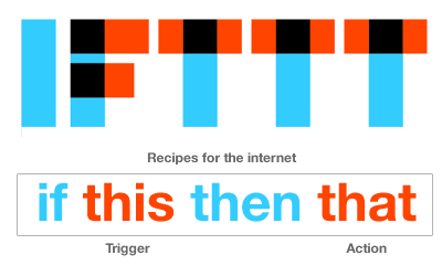 IFTTT – your free personal assistant